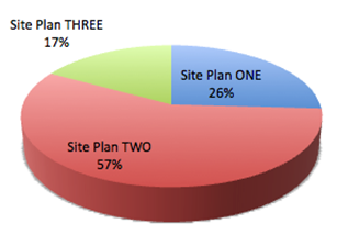 BallotResults-Site-Plan