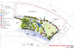 Conceptual drawing for the Pan and Fork park site plan